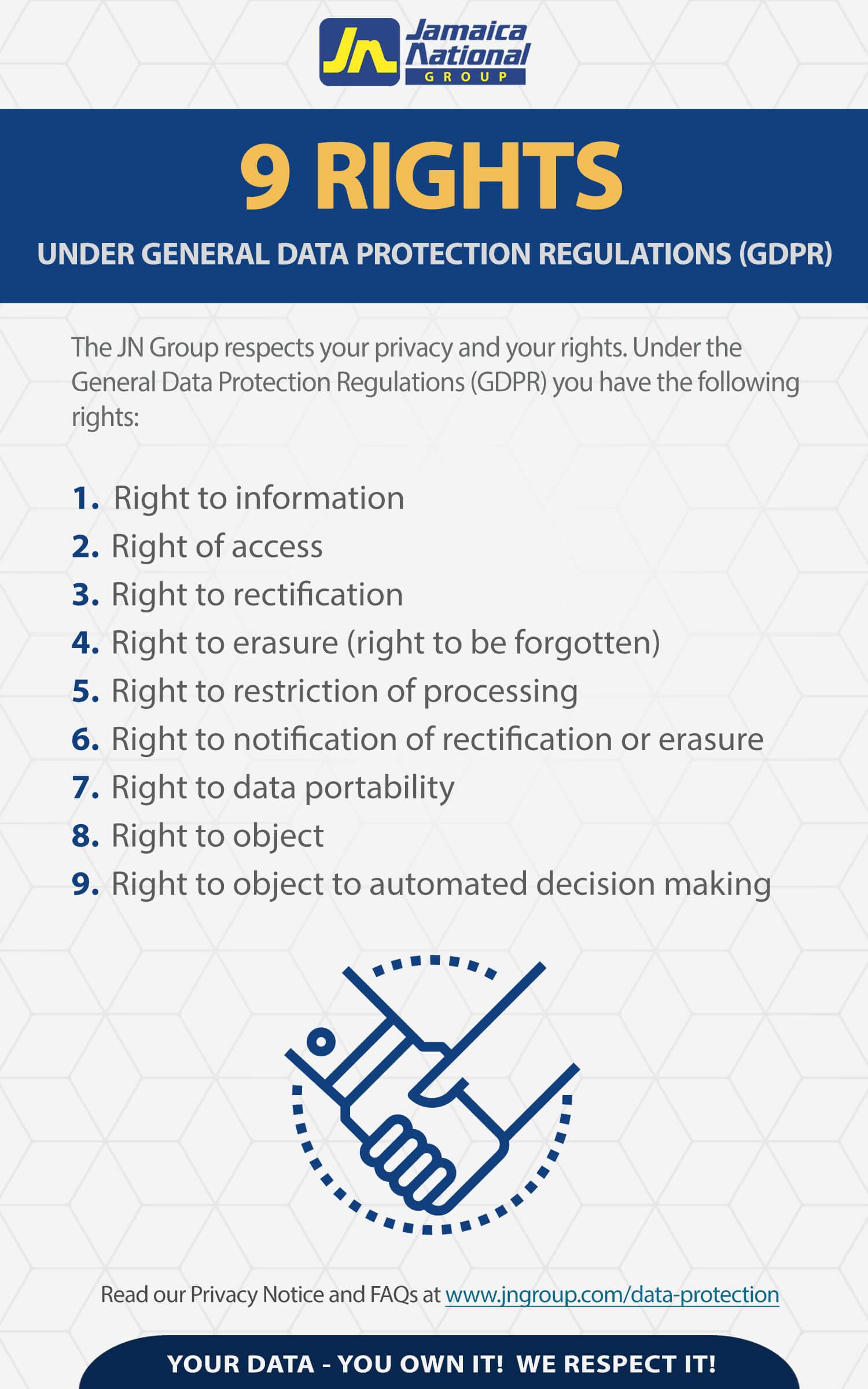 9 Rights GDPR